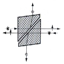 Beam path through Glan-Taylor polarizer with orthogonal side exit angles